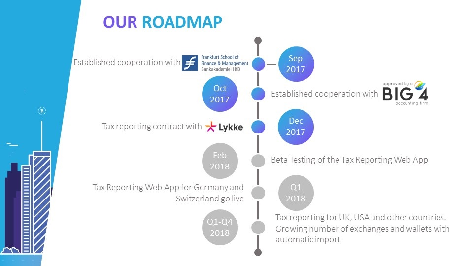 CryptoTax Roadmap