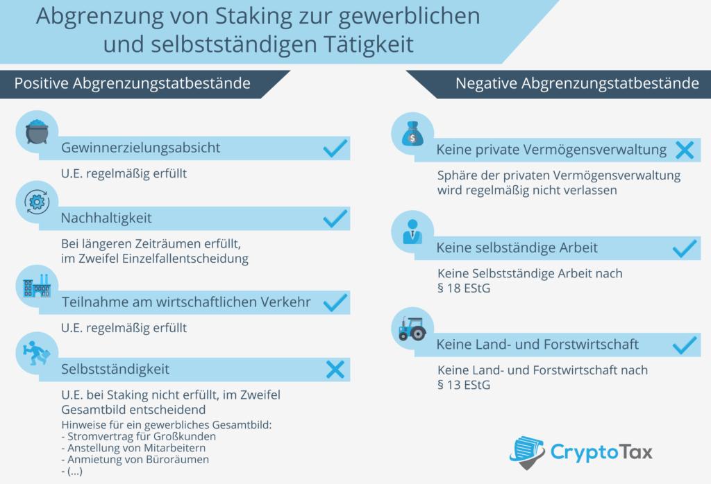 Staking bei Kryptowährungen - Abgrenzung zur gewerblichen Tätigkeit