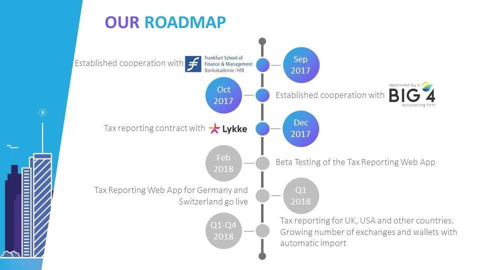Our Roadmap - CryptoTax.io