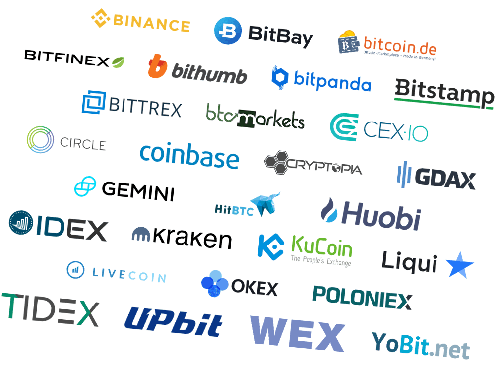 Exchanges Binance BitBay bitcoin.de Bitfinex Bithumb Bitpanda Bitstamp etc